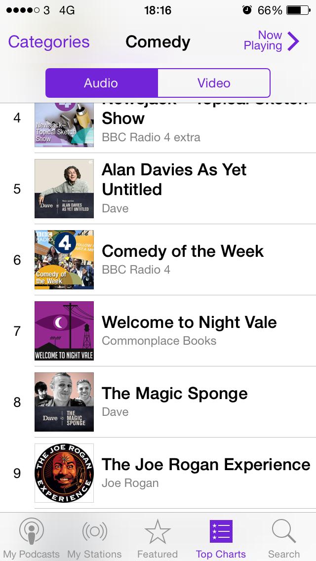 The Magic Sponge Chart