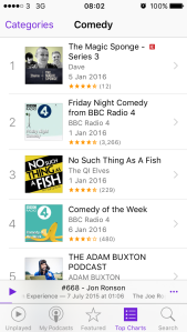 The Magic Sponge at the top of the iTunes comedy podcast charts.