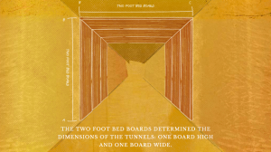 The two foot bed boards determined the dimensions of the tunnels: one board high and one board wide.